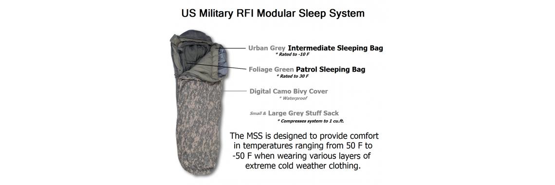 RFI Modular Sleep System