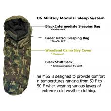 Genuine 4 Piece Modular Sleep System